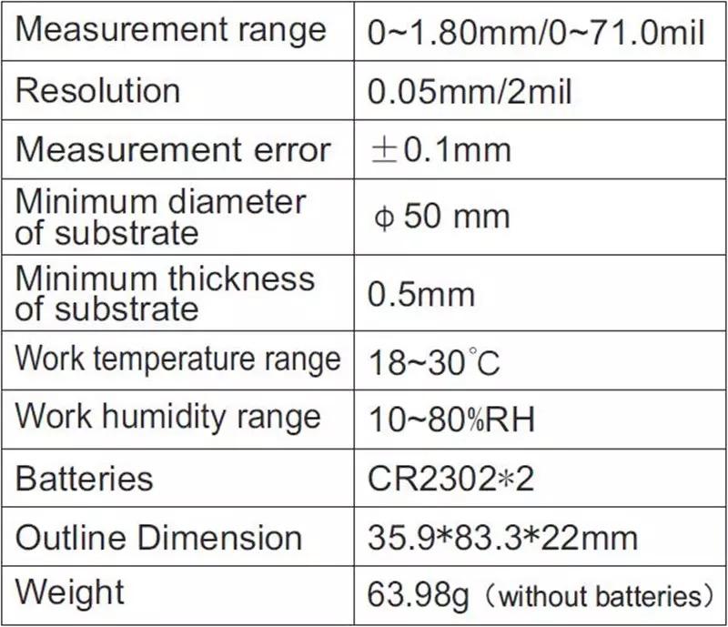 Digital Car Paint Thickness Meter Gauge