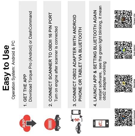 Ancel iCar2 ELM 327 V 1.5 Bluetooth Car Error Code Reader OBD 2 Scanner Auto Diagnostic Tool for Android/PC