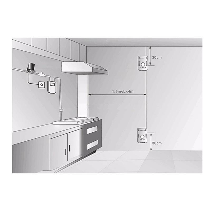 Alarm Sensor Gas Leak Detector 220V